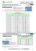 www.gnuttibortolo.com — Tel. 0308926011 - Gnutti Bortolo S.p.A. - Page 4