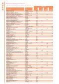 Listado Alfabético - Economía Andaluza - Page 6