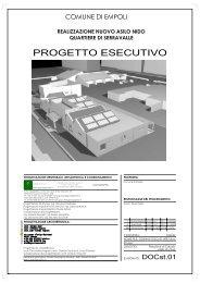 Relazione Tecnica ASILO EMPOLI - Comune di Empoli