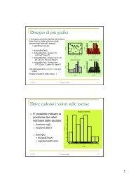 Disegno di più grafici Dove cadono i valori sulle ascisse - DEI