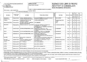 https://img.yumpu.com/16406647/1/358x257/5a-5b-canicattini-liceo-scientifico-da-vinci-floridia.jpg?quality=85