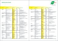 Piante da vaso e aiuola (PDF, 146 KB) - Maag Profi