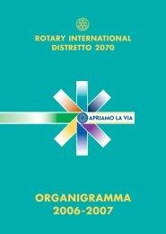 ORGANIGRAMMA 2006-2007 - Rotary Club Lugo