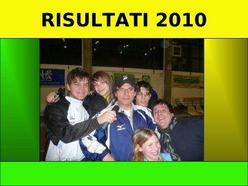 scarica pdf - Nuova Atletica Molinella