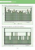 asparago - Veneto Agricoltura - Page 6
