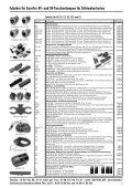 SureFire Preisliste - Hoffmann-Import - Seite 5
