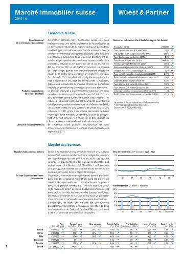 Marché immobilier suisse - Wüest & Partner
