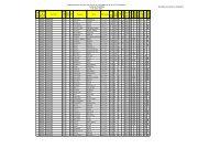 graduatoria definitiva di istituto pubblicata in data 20/09/2011 i ...