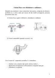 Classificazione delle saldature - ITIS G. Galilei
