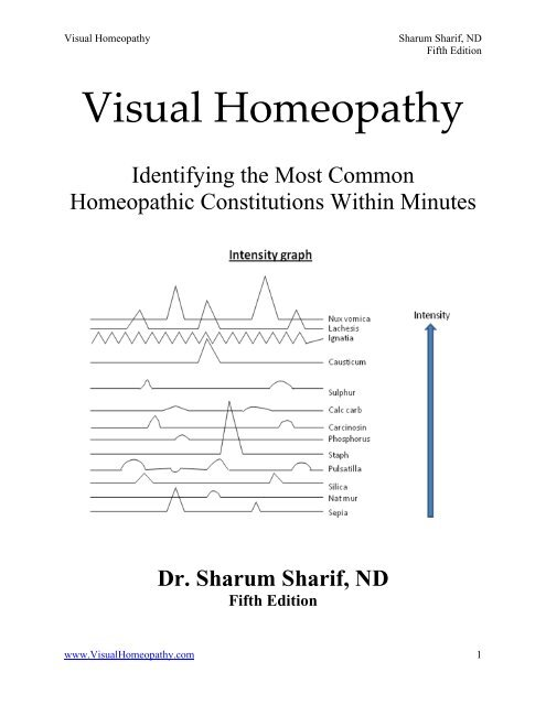 Causticum Homeopathy Personality
