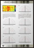 eindimensionaler asymmetrischer Diffusor ... - W Vier - Seite 2