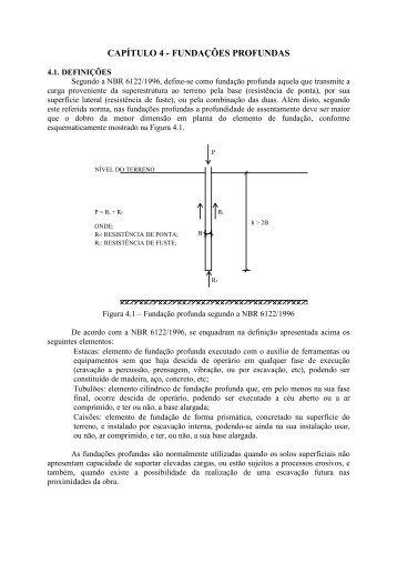 CAPÍTULO 4 - FUNDAÇÕES PROFUNDAS