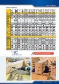 Brocas para Madeira - Irwin - Page 3