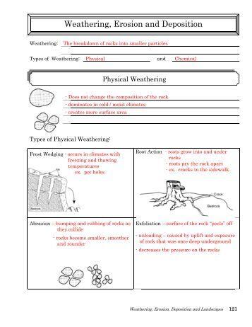 Weathering Erosion And Deposition Worksheets