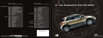 Les Accessoires Fiat 4x4 Sedici