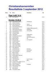 Resultater fra Christianshavnermilen - Amager Atletik Club