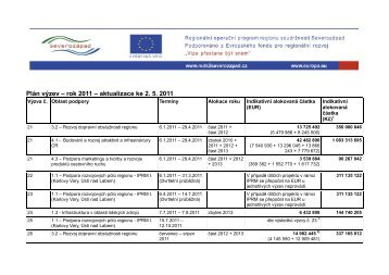 Plán výzev – rok 2011 – aktualizace ke 2. 5. 2011 - ROP Severozápad