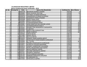 List of Third Reminder undelivered Bonus.xlsx - tilaknagar industries