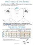 ESTACAS-PRANCHA GERDAU - Sheet-Piling.com - Page 2