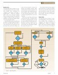 Design Challenges: Avoiding the Pitfalls, winning the game - Xilinx - Page 7