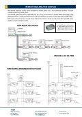 Systémy pro řízení LED - Page 4