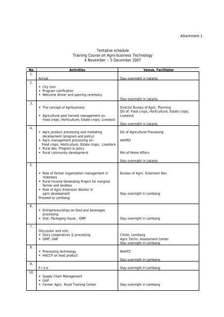 Tentative schedule Training Course on Agro-business     - JICA