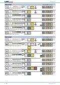 WNT Catalogul 2013 - 01 Burgie HSS - Page 2
