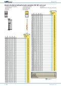 WNT Catalogul 2013 - 01 Burgie HSS - Page 6