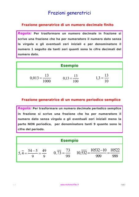 Esempio Matematikait
