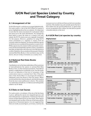 Chapter 6 - IUCN