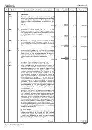 N. Codice Indicazione dei lavori e delle ... - Comune di Jesi