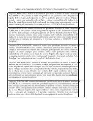 tabella di corrispondenza giudizio/voto condotta attribuito