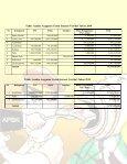 Analisis Terkait Pengalokasian Anggaran Kepada ... - KontraS Aceh - Page 5