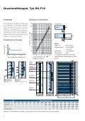 Druckstoßklappe, Typ RK-F10 - YIT - Seite 2