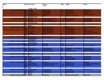 Preliminary Itinerary - Cyberhorse