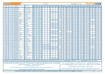 Planetwin365 scommesse sportive calcio for Input keyword disini perbaris ya