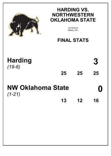 Harding NW Oklahoma State