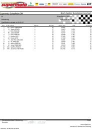 Gesamtwertung - ADAC Motorsport