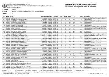 Desempenho Geral de Candidatos - Portal da Universidade Federal ...
