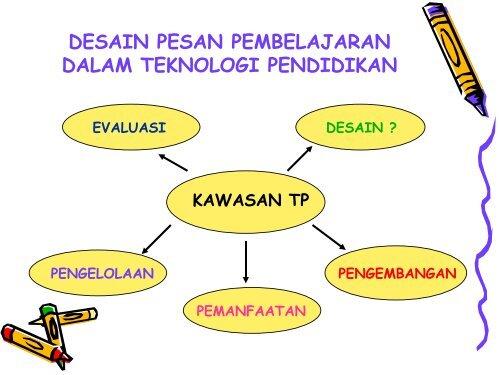 Image result for kawasan teknologi pendidikan