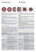Gama multifunctionala de perii de sarma The ... - infoCONSTRUCT - Page 3