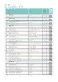 Bramac Reviva - technické podklady - pdf ke stažení - Page 6