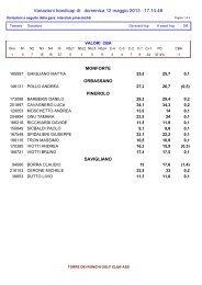 Variazioni handicap di: domenica 12 maggio 2013 17.14.48