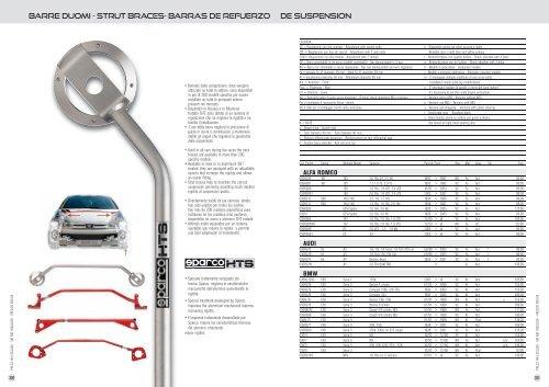 Bloccaggio dadi delle ruote 12x1.5 Bulloni conici per MG ZR 01-05