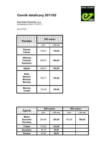 Cennik detaliczny 2011-2012
