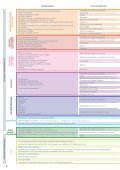 Les stages intensifs - Excosup - Page 6