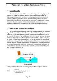 Réception des ondes électromagnétiques