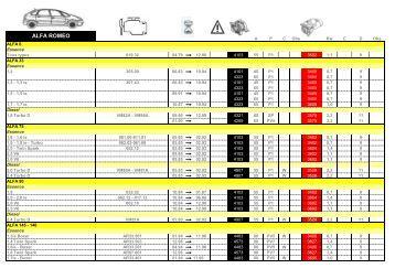 Catalogue alternateur 2009 complet - CED energies