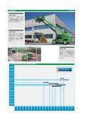 PANORAMIC AVEC STABILISATEURS - Merlo - Page 5