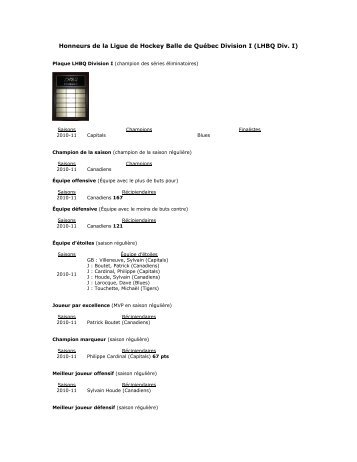 Honneurs de la Ligue de Hockey Balle de Québec Division I (LHBQ ...